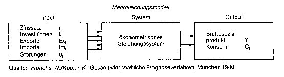 Mehrgleichungsmodell